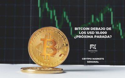 Bitcoin debajo de los USD 10.000